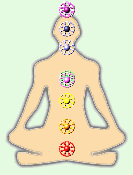Chakra Balance for Recovery